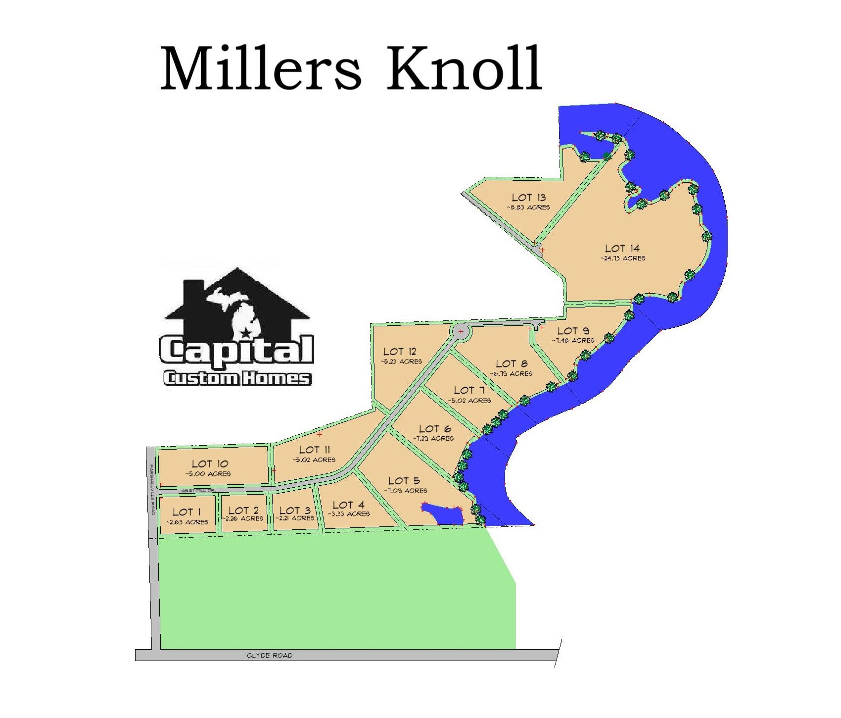 Millers_Knoll