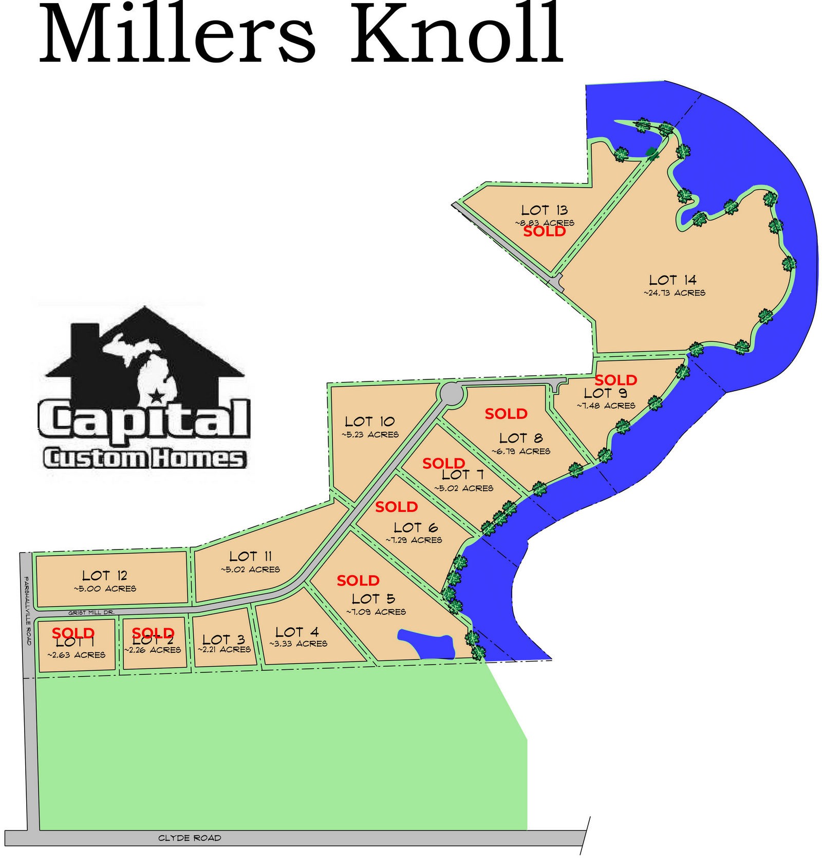 Miller's_Knol
